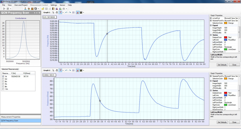 QCM BioSense by OWLS Sensors